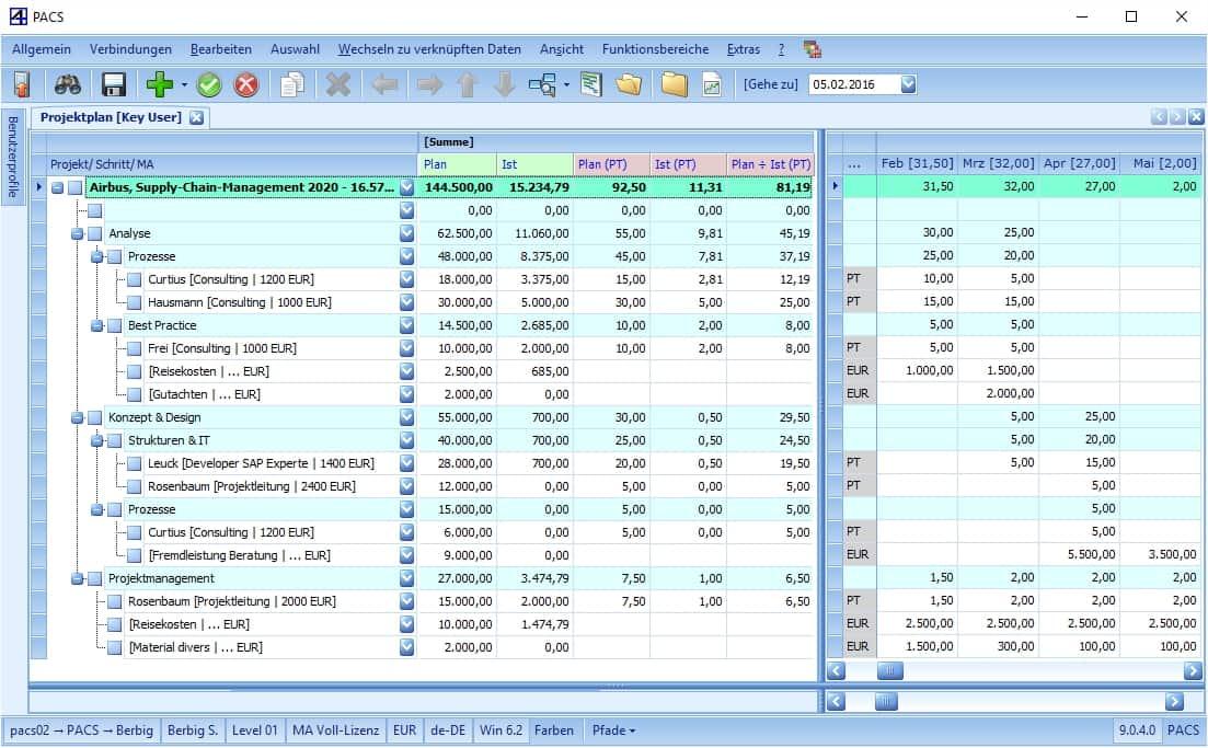 PACS Projektplanung Tool Benutzeroberfläche: Plan-Ist-Vergleich