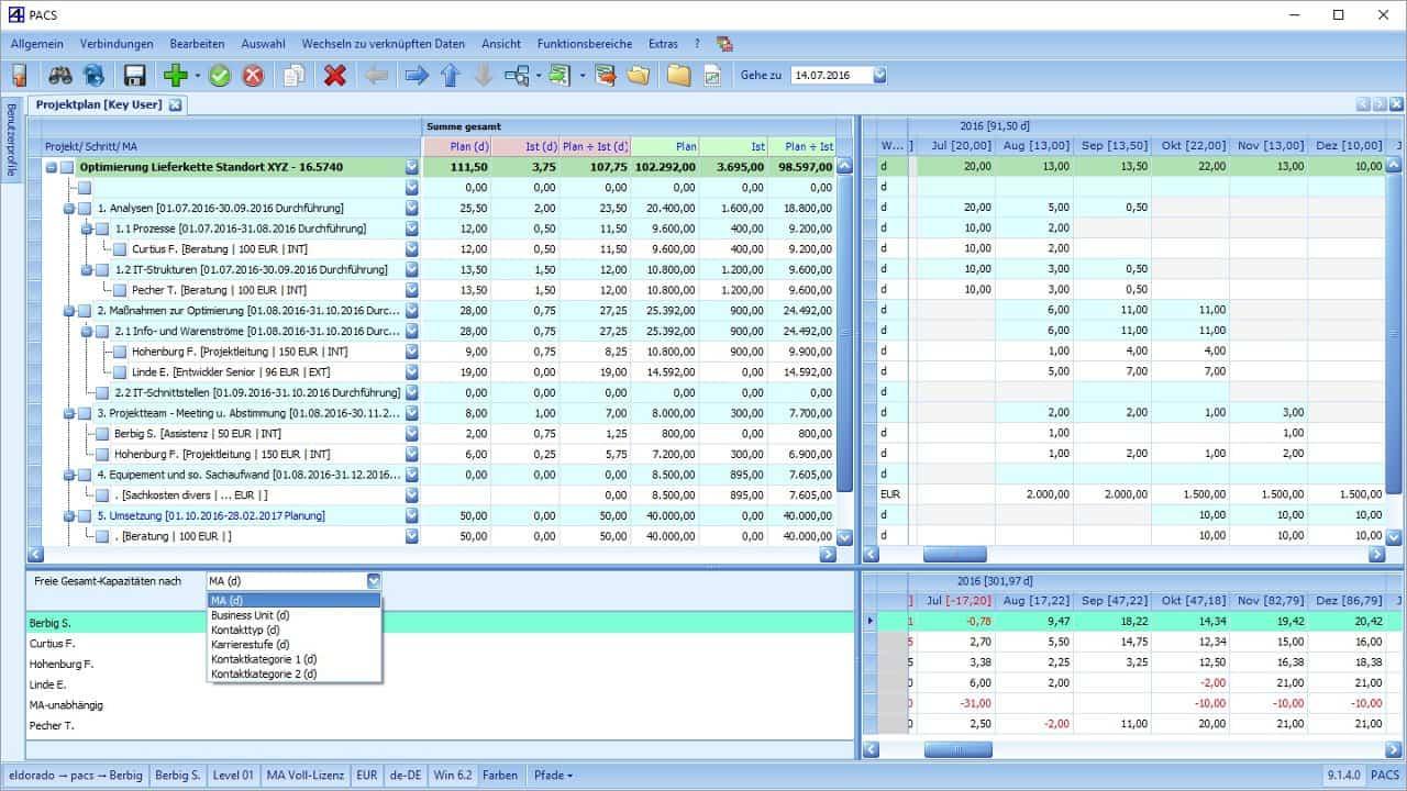 Projektplanung Benutzeroberfläche: Projekte, Schritte (Gantt), Plan-Zeiten, Plan-Sachkosten, Freie Kapazitäten