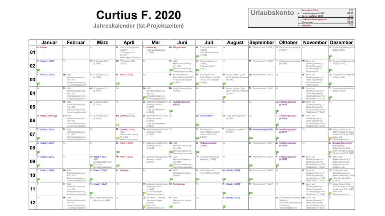 PACS Report: Jahreskalender je Mitarbeiter