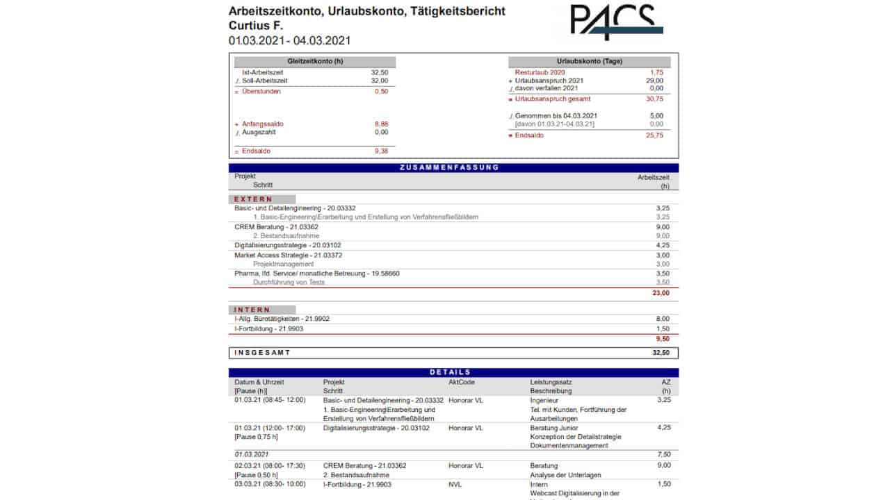 1. PACS Report: Arbeitszeitkonto, Urlaubskonto, Tätigkeitsbericht